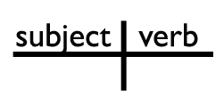 Sentence Diagram of Subject and Verb