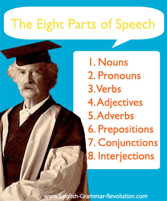 Mark Twain knows the parts of speech. Do you? www.GrammarRevolution.com/parts-of-speech.html