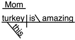 direct address sentence diagram