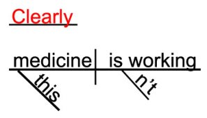 Sentence Diagram Of CLEARLY  - A Sentence Adverb