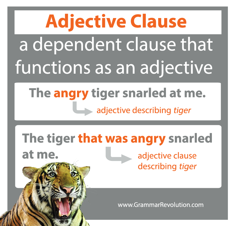 What is an adjective clause?