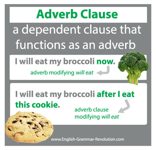 Adverb clauses are dependent clauses that act as adverbs.