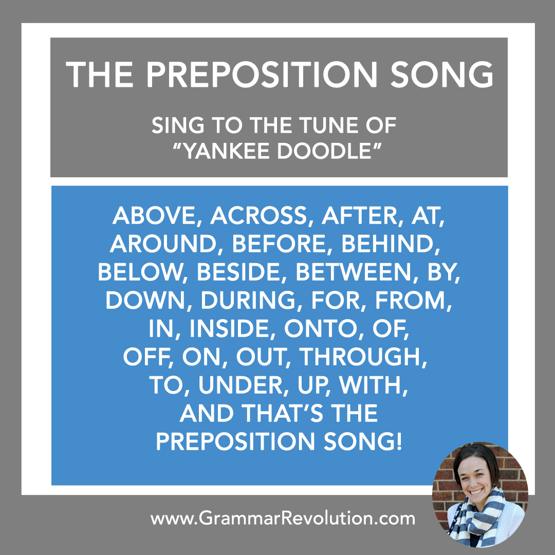picture regarding Printable Preposition List known as Checklist of Prepositions