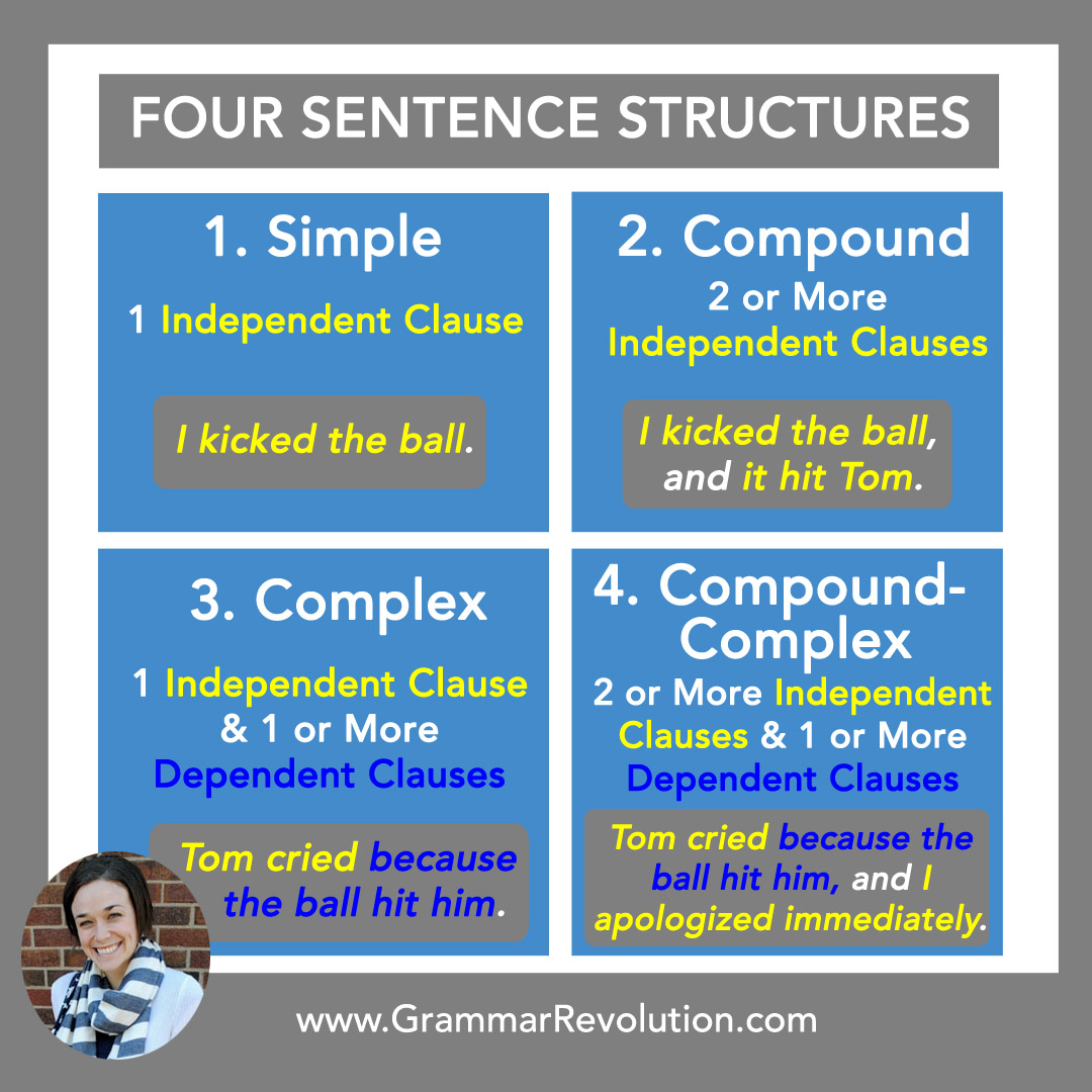 The Four Sentence Structures