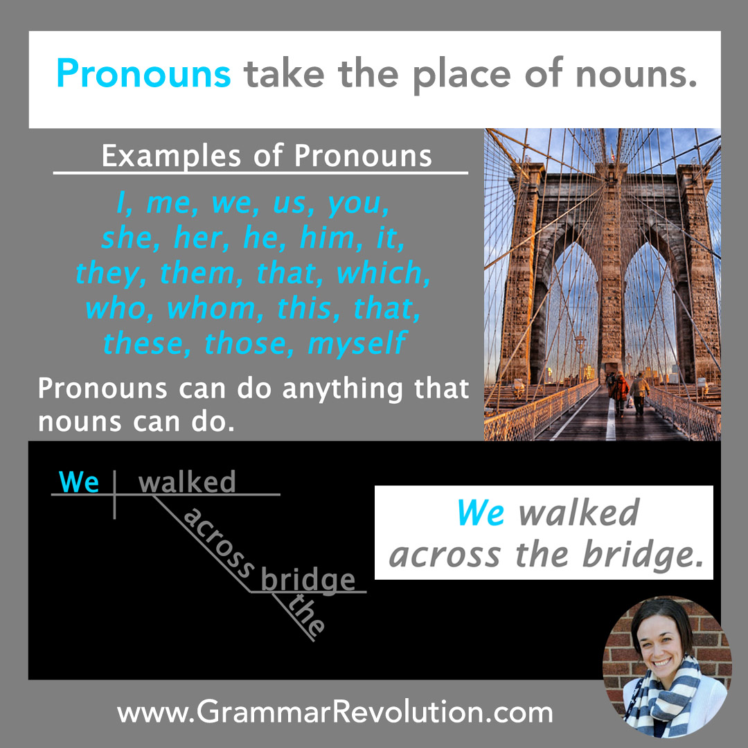 Pronouns Poster