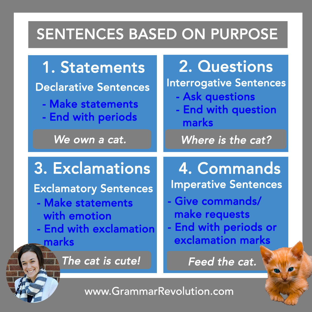 Sentences based on purpose