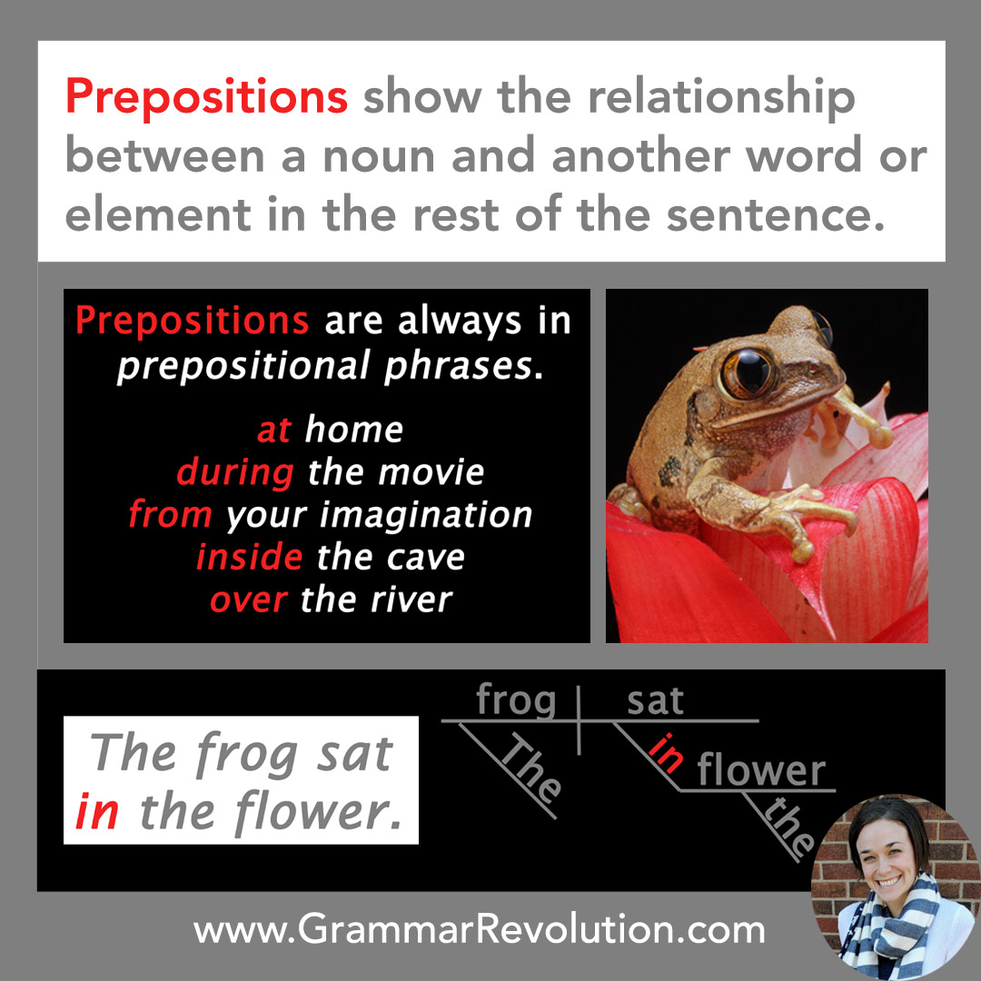 Prepositions Poster
