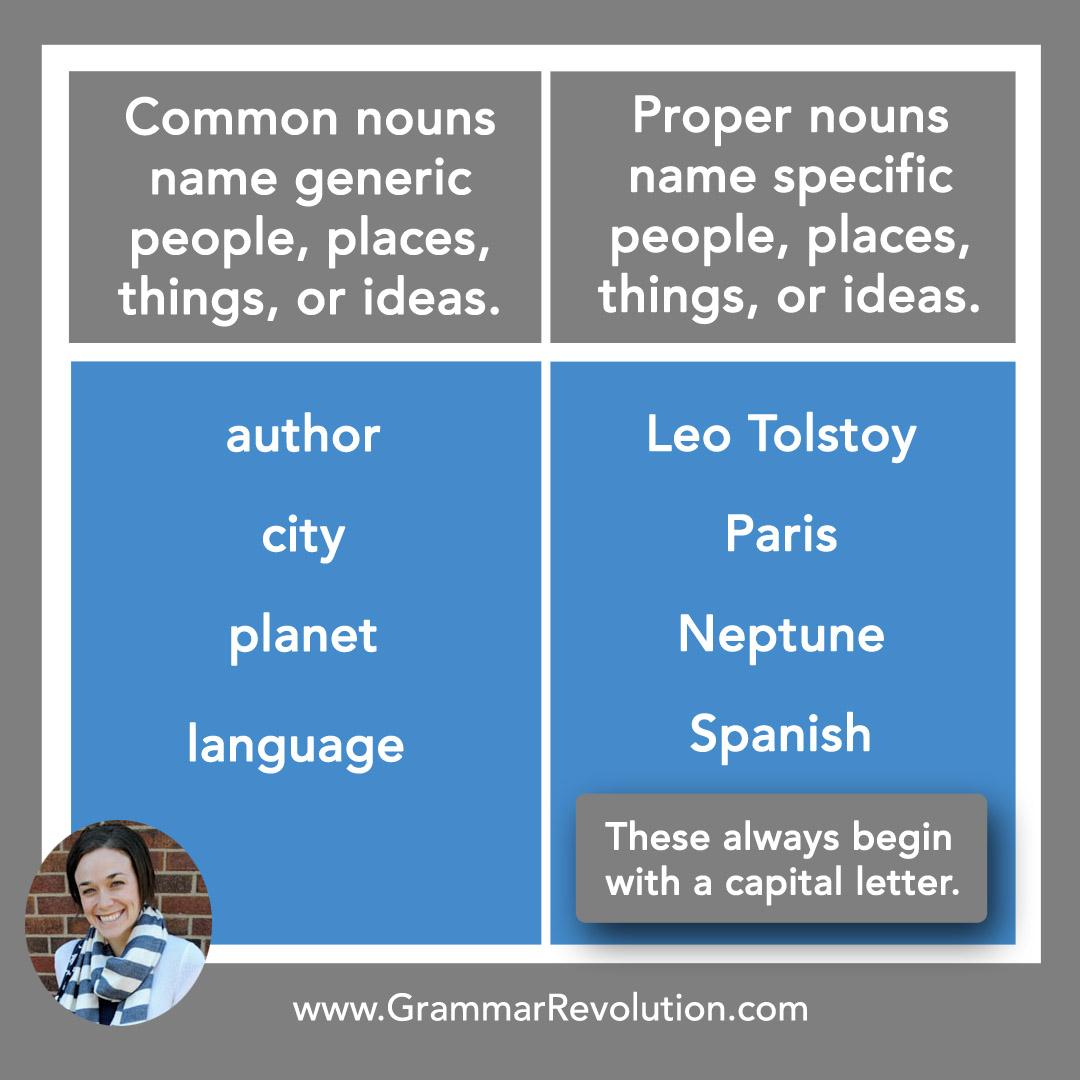 Common nouns and proper nouns.