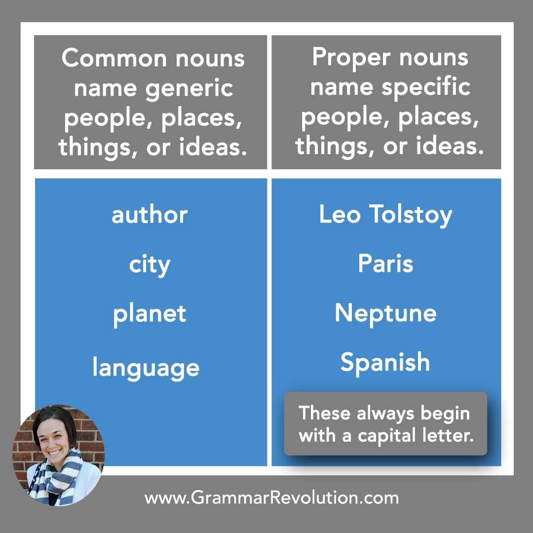 common nouns and proper nouns chart