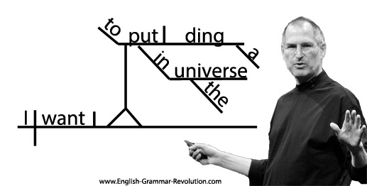 Steve jobs quote sentence diagramming the sentence diagram ccuart Image collections
