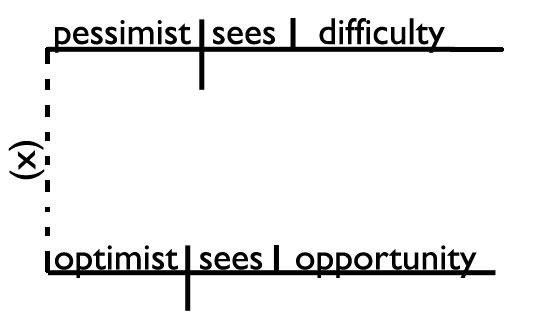 A Pessimist Sees Winston Churchill