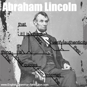 Fake Lincoln quote