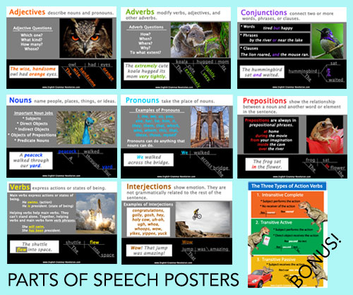 Grammar Posters - Parts of Speech