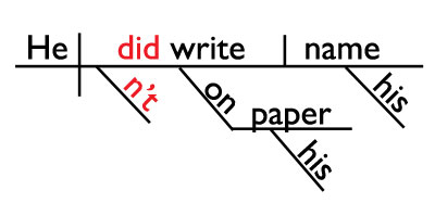 sentence diagram contraction