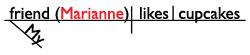 Sentence Diagram Appositive Noun www.GrammarRevolution.com/what-is-a-noun.html
