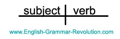 verbs sentence diagram