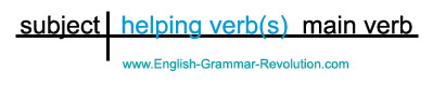 sentence diagram helping verbs