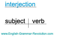 Here's a basic sentence diagram of an interjection. Learn more about diagramming sentences here --> www.GrammarRevolution.com/english-grammar-exercise.html