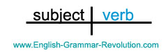 Here's a basic sentence diagram of a subject and verb. Learn more about diagramming sentences here --> www.GrammarRevolution.com/english-grammar-exercise.html