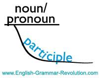 participle sentence diagram