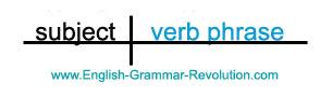 Sentence Diagram Verb Phrase