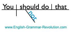 diagramming sentences not