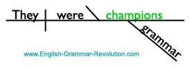 Sentence Diagram of Predicate Noun www.GrammarRevolution.com/proper-nouns.html