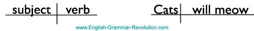 Subject Verb Sentence Diagram