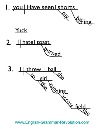 Diagramming Verbals