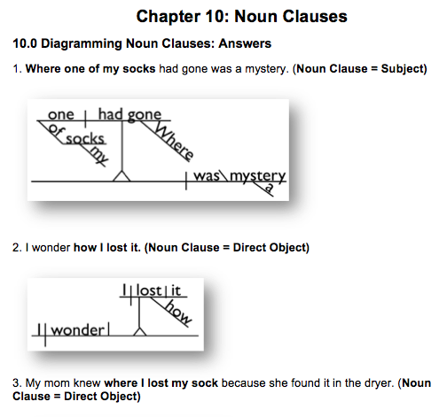 Sentence diagramming exercises i find sentence diagramming fun and my confidence is slowly but surely growing i think ive missed out on a lot since my teachers never taught me this ccuart Images
