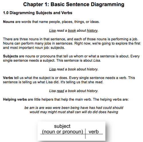 Sentence Diagramming Exercises