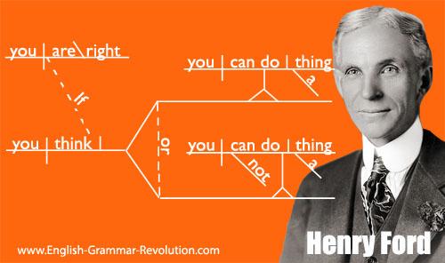 Henry Ford Sentence Diagram