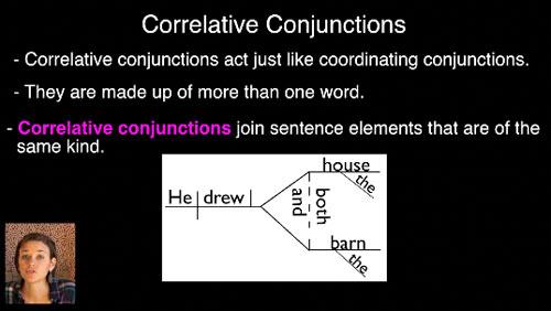 Grammar Video Lessons