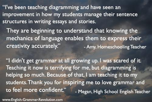 Grammar Quotes align=