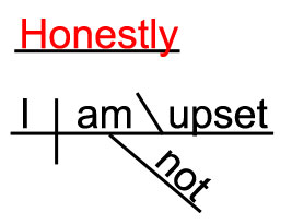 Sentence Diagram Of HONESTLY  - A Sentence Adverb