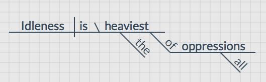Victor Hugo Sentence Diagram 1