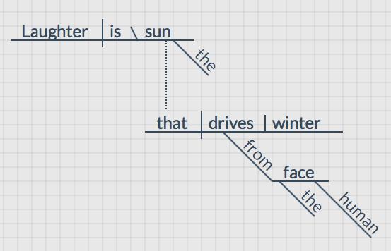 Victor Hugo Sentence Diagram 3