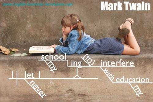 Mark Twain sentence diagram