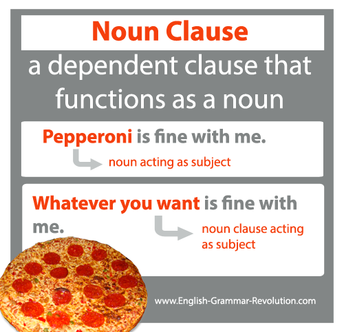 Noun Clauses Are Subordinate Clauses – Noun Clauses Worksheet