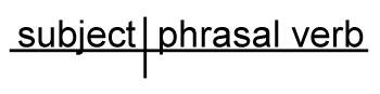 Sentence Diagram Phrasal Verb
