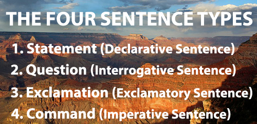 The 4 Sentence Types: 1. Statement 2. Question 3. Exclamation 4. Command www.GrammarRevolution.com/sentence-types.html