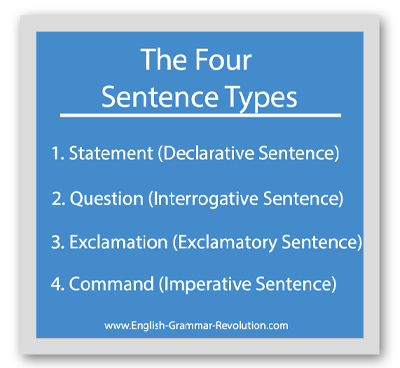 4 functions of sentences lessons tes teach 4 functions of sentences ccuart Images