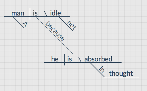 Victor Hugo Sentence Diagram 2
