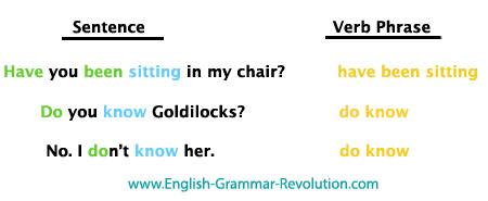 main verb and helping verb worksheet