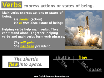 What is a verb? Learn about this part of speech. I'll make it fun! www.GrammarRevolution.com/what-is-a-verb.html