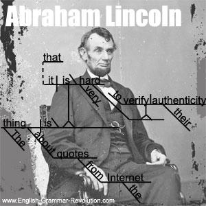 Fake Lincoln quote