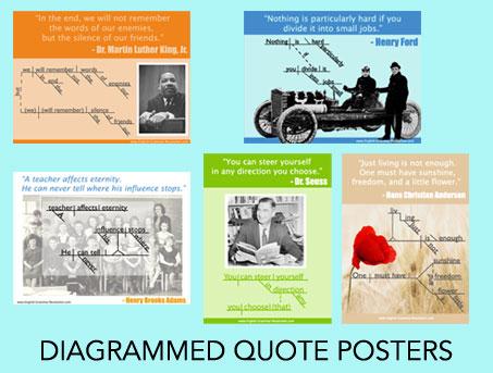 Grammar Quote Poster