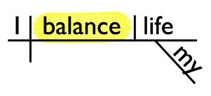 Sentence diagram of
