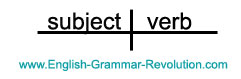 Sentence Diagram of a Subject and Verb www.GrammarRevolution.com/list-of-verbs.html