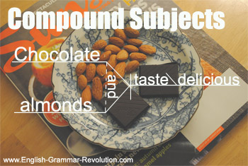 Compound Subjects Sentence Diagram